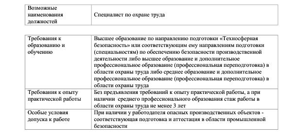 инструкция по охране труда при работе на мангале - фото 2